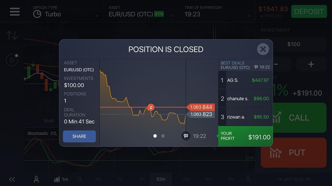 Download Iqoption And Practice Trade Binary Options Trading With