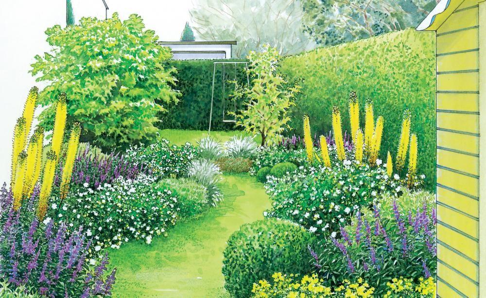 ideen f r einen schmalen gartenstreifen garden pinterest schmal vorher nachher und g rten. Black Bedroom Furniture Sets. Home Design Ideas