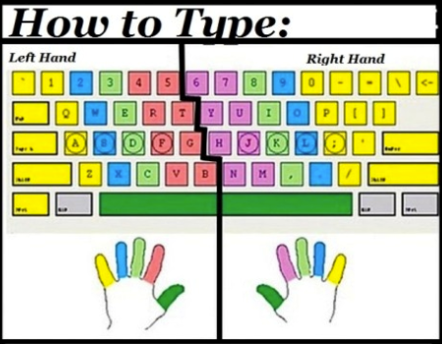 Pin on Typing tutor