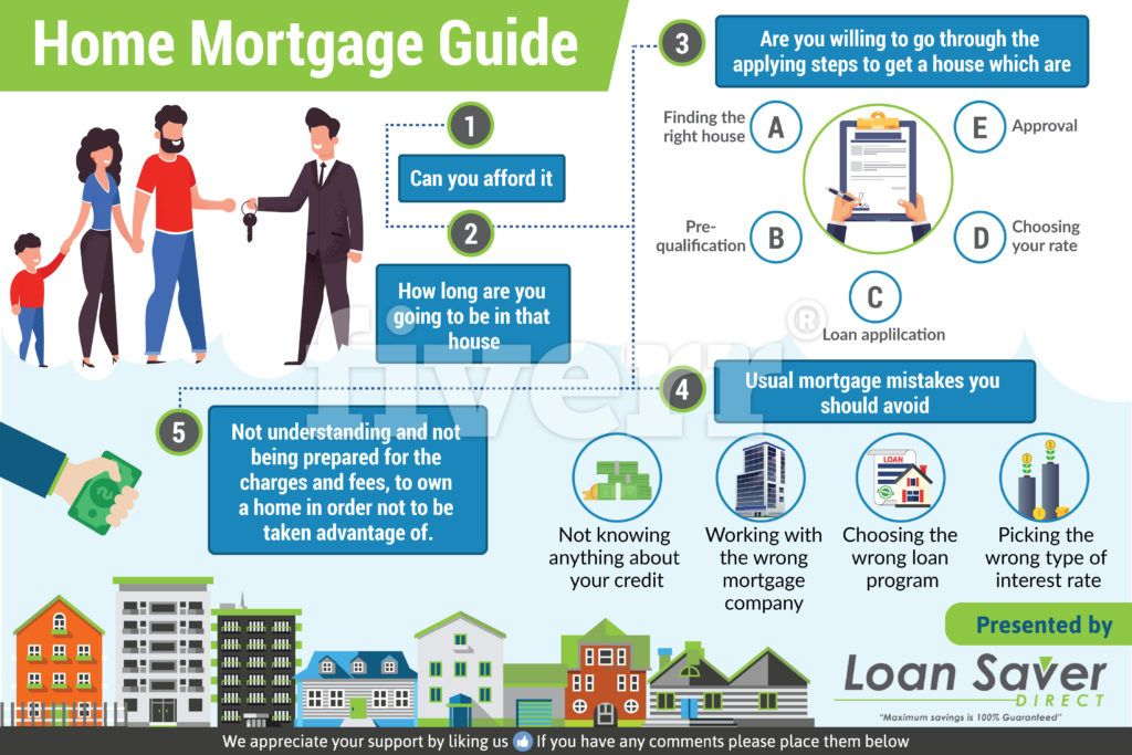 7a910d39394507fccc34f5d6ae1db9a7 - How Long Does It Take To Get House Loan Approved