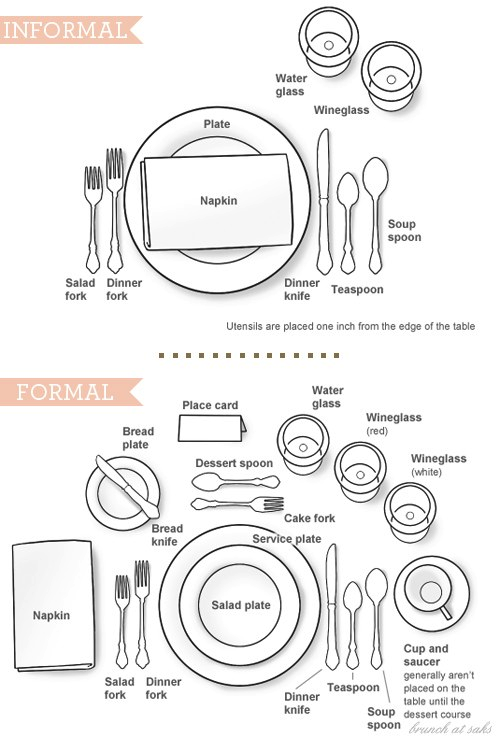 How To Properly Set A Table Dining Etiquette Table Settings