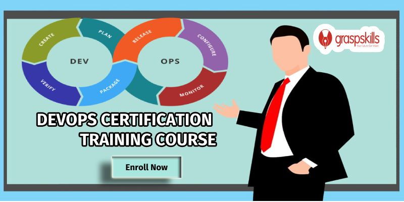 Learn Fundamentals Devops Concepts Get Hands On Training On Devops And Transform Your Career With Our Devops Found Training Courses Classroom Training Train