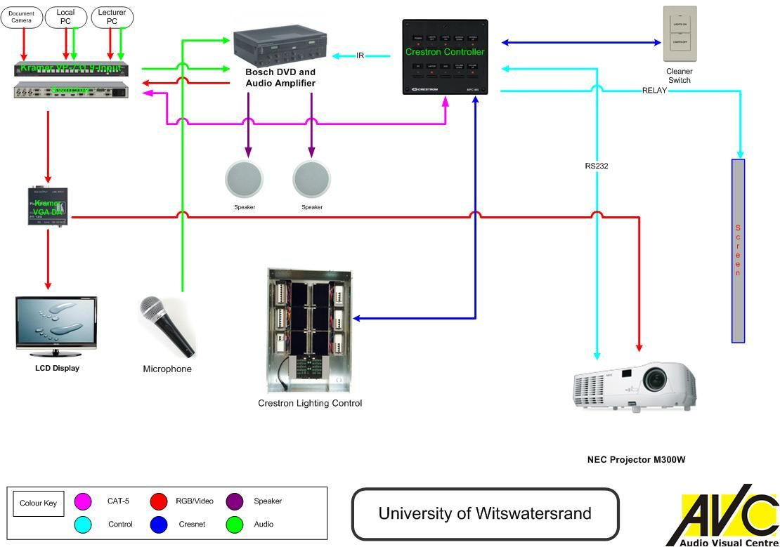 small resolution of crestron lighting dimmer wire diagram wiring diagram h8crestron lighting dimmer wire diagram wiring library remote wire