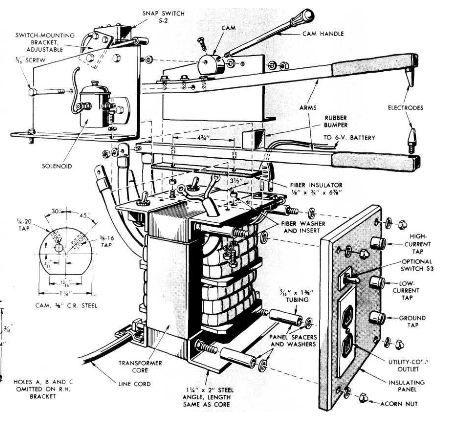 diagram of welding tools