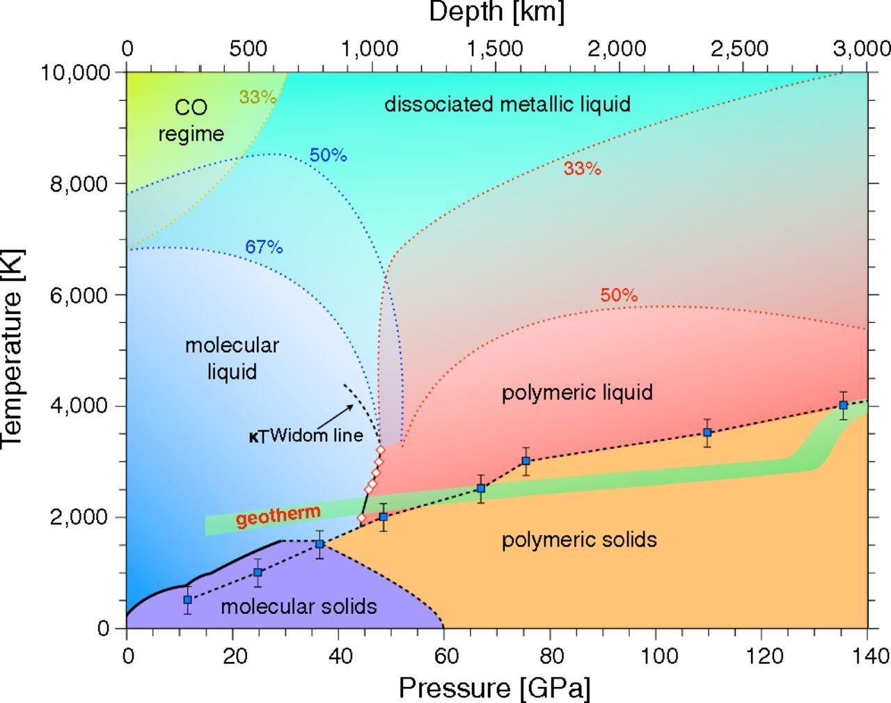 Thermodynamic phase diagram irshad pinterest diagram and geology thermodynamic phase diagram ccuart Images