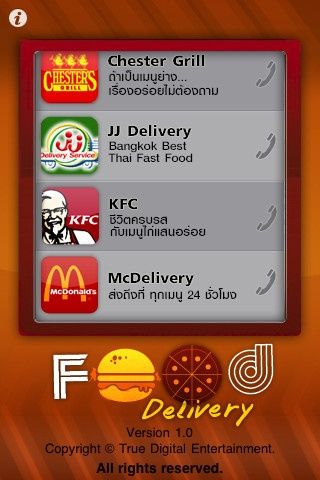 food delivery canieat