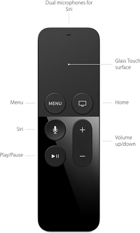 New Apple Tv Tips Tricks Siri Remote Shortcuts And Useful Settings Apple Tv Remote Apple