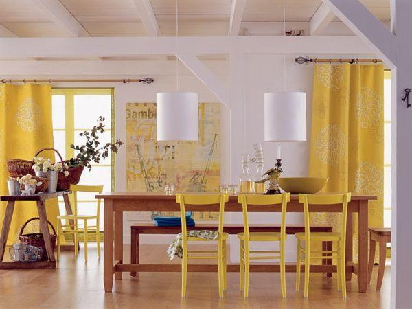 Feng Shui Küche das Herz der Wohnung Schöner wohnen