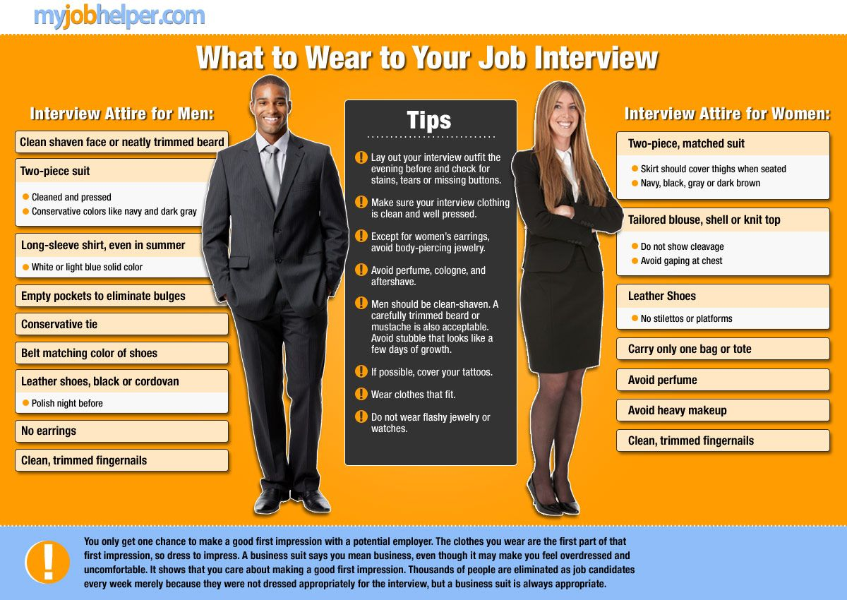 Image result for interview outfit infographic