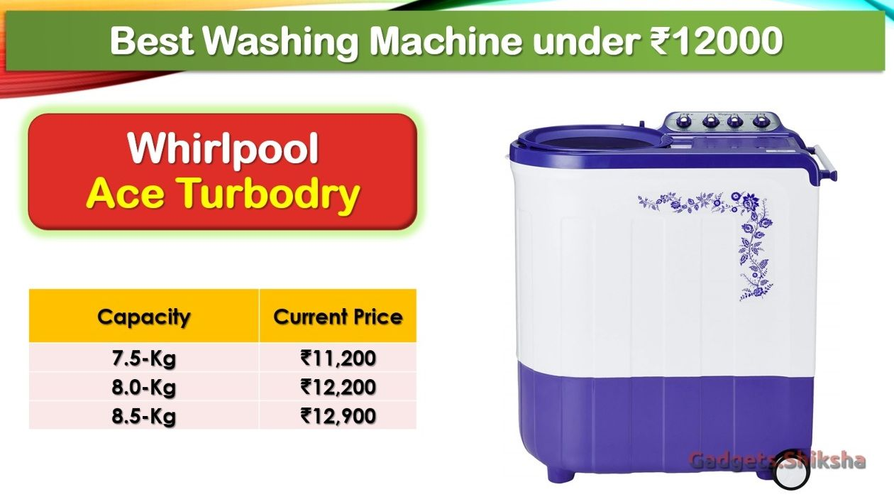 Best Washing Machine under 12000 Rupees in India Market