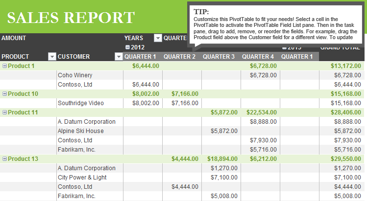Daily Sales Report Template Format Excel Free Download ...