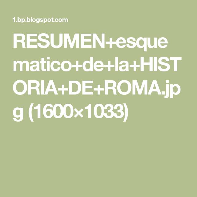 Resumen Esquematico De La Historia De Roma Jpg 1600 1033