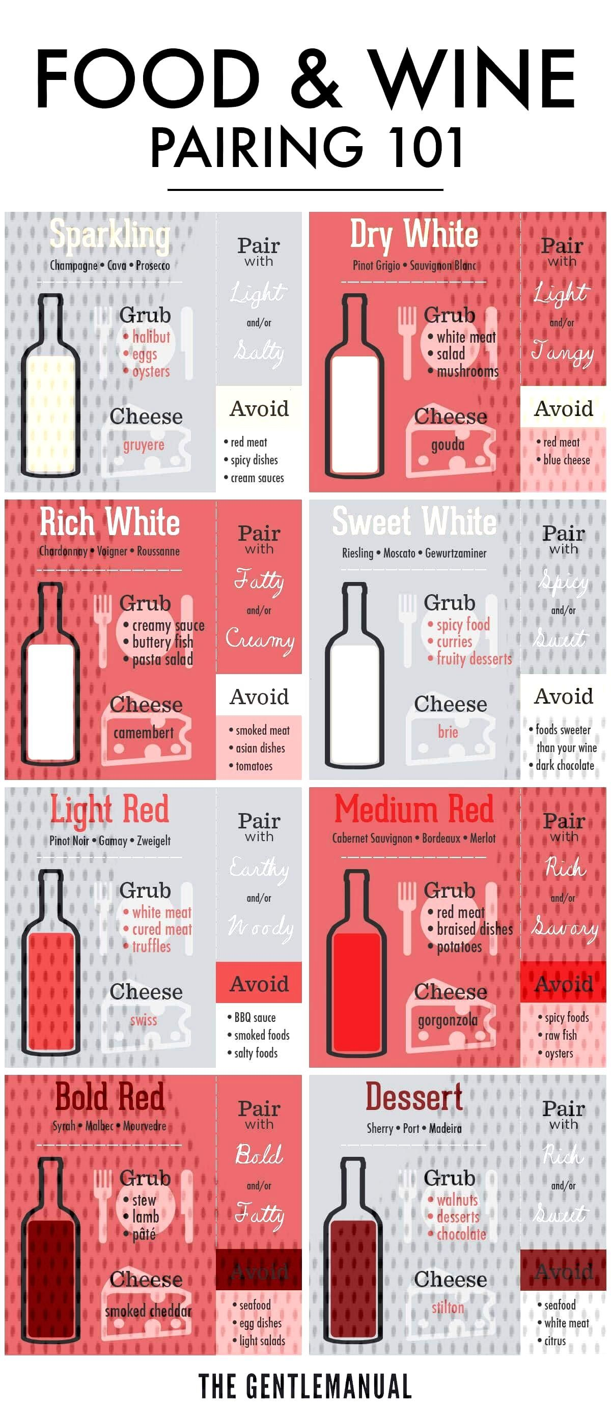 Infographic Pairing Wine Food And Wine And Food Pairingyou Can Find Wine Pairings And More On Our Website Wine A Wine Food Pairing Wine Chart Wine Pairing