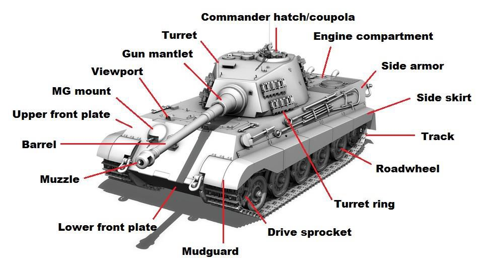 Tank Parts Other Reference War Thunder War Thunder