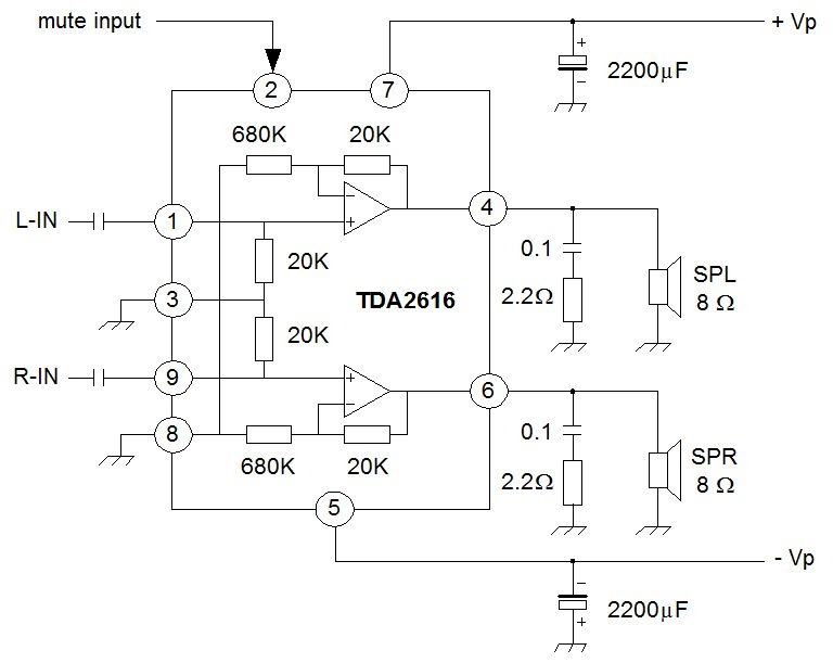 Audio Amplifier With Ic An7522 An7523 And Tda2616 Hubby Project