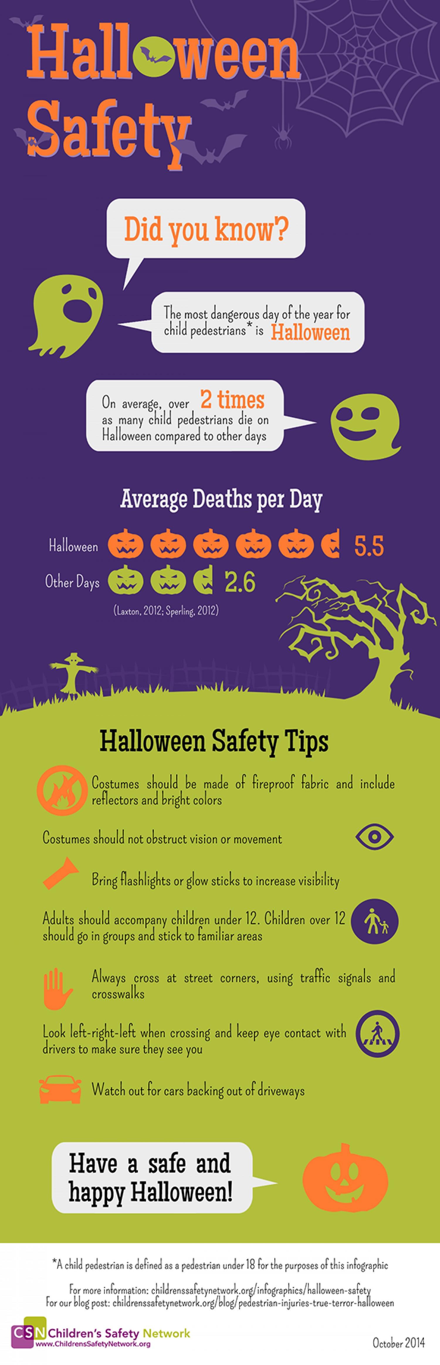 Halloween Safety Infographic ChildrensSafety Network