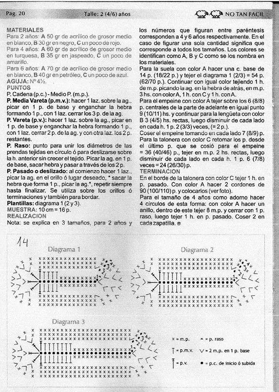 Zapatillitas crochet patron   ACCESORIOS   Pinterest   Accesorios