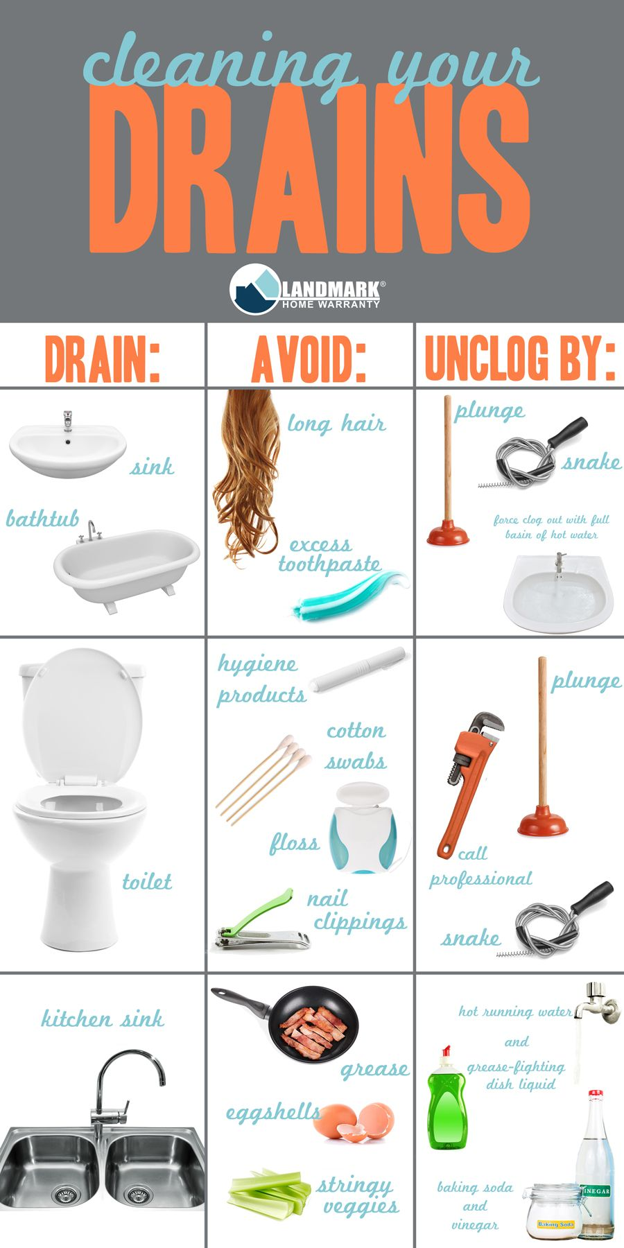 Cleaning Your Drains Drain cleaner, Drains, Diy plumbing