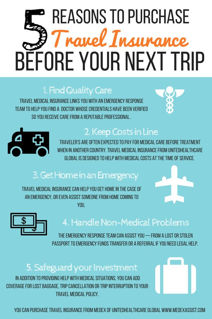 5 Reasons To Purchase Travel Medical Insurance Before Your Next