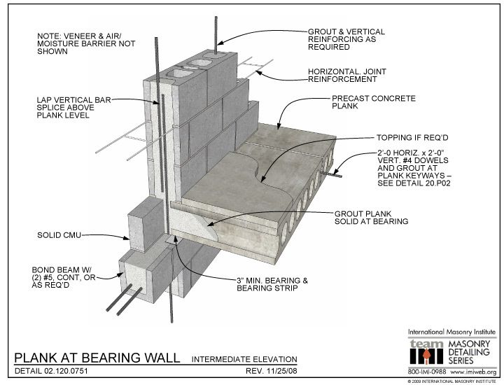 02 120 0751 Plank At Bearing Wall Intermediate Elevation Precast Concrete Brick Construction Masonry