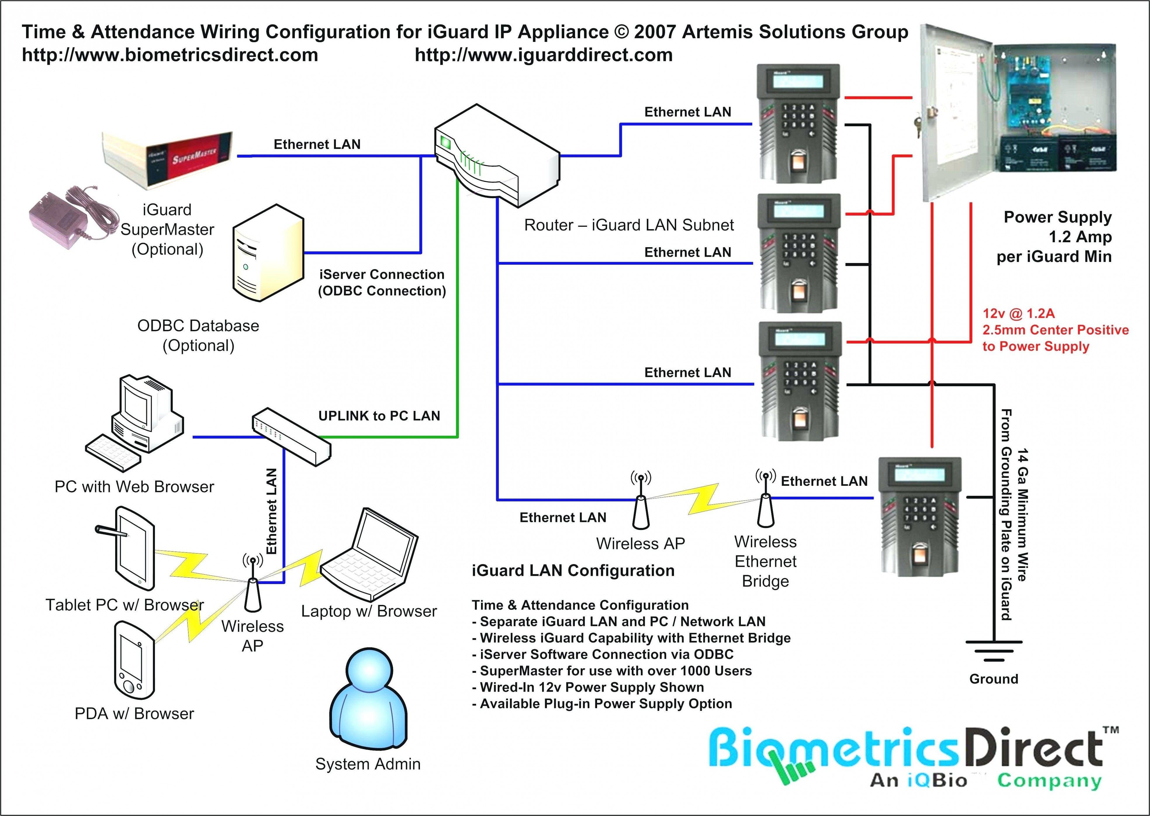20 Auto Car Wiring Diagram Software References Diagram