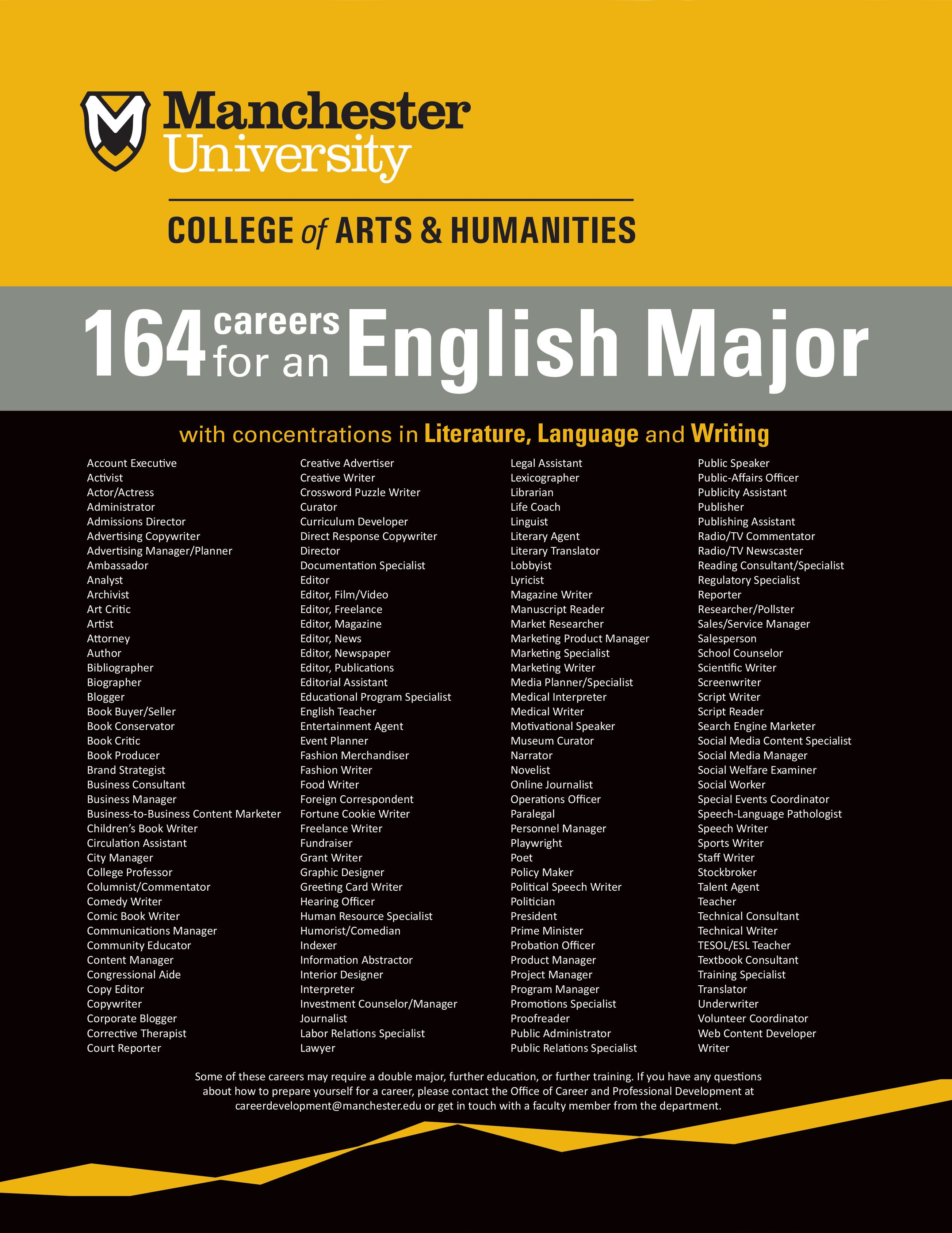 Why Should I Study English 164 Potential Careers For An English