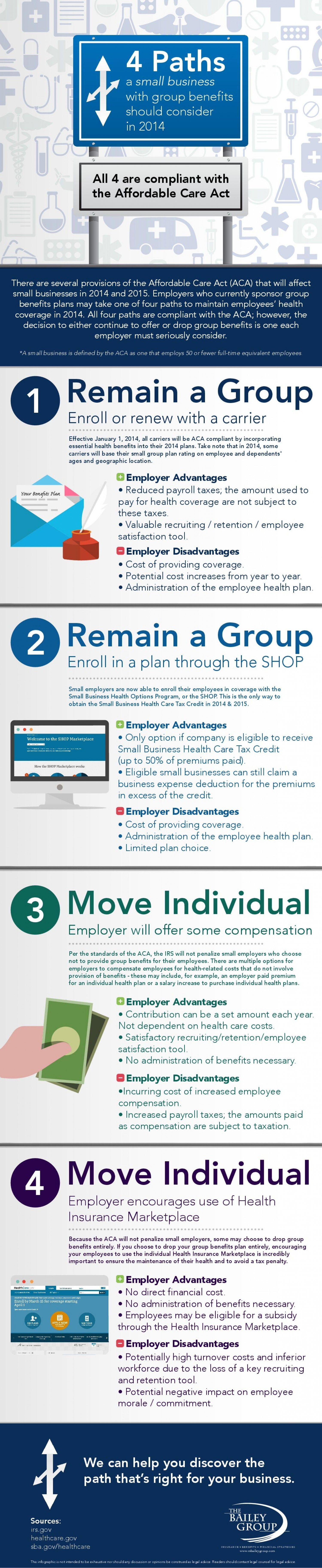 4 Paths A Small Business With Group Benefits Should Consider In 2014 Infographic Business Small Business Business Infographic