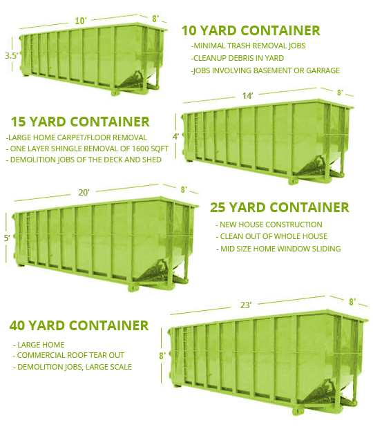 Pin On Dumpster Dimensions