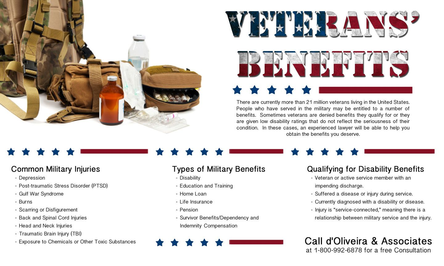 Ri Veterans Benefits Lawyer Veterans Benefits Veterans United