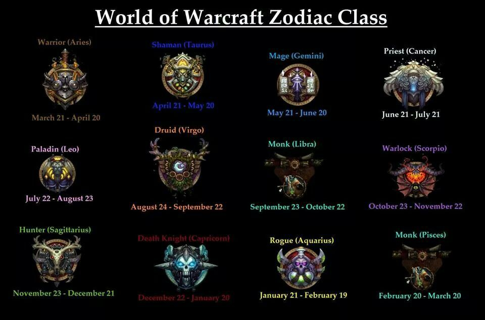 Wow Zodiac Class World Of Warcraft Warcraft Warcraft Funny