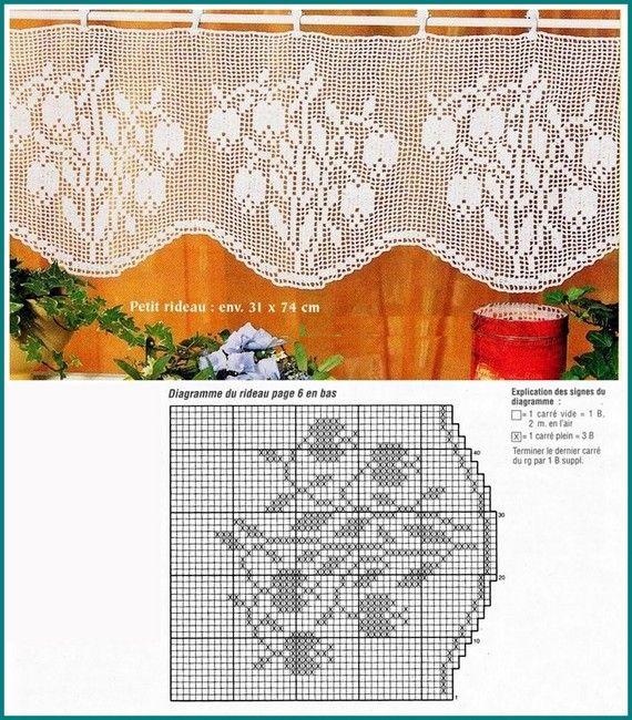 Decoraci n de hogar cortinas de crochet cuando pensamos for Decoracion de cortinas de cocina