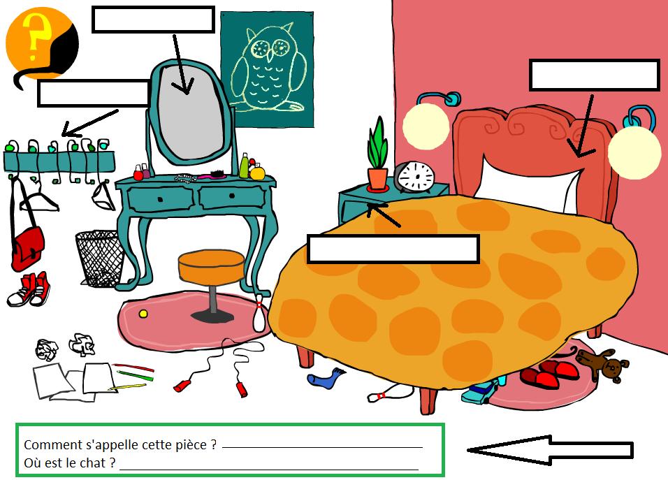Ressources – La maison (Quizz) – Jeux vidéo – FLE