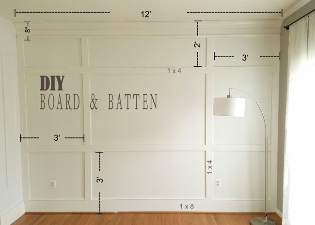 Diy Board And Batten Measurements Living Room Remodel Living Room Makeover Room Makeover