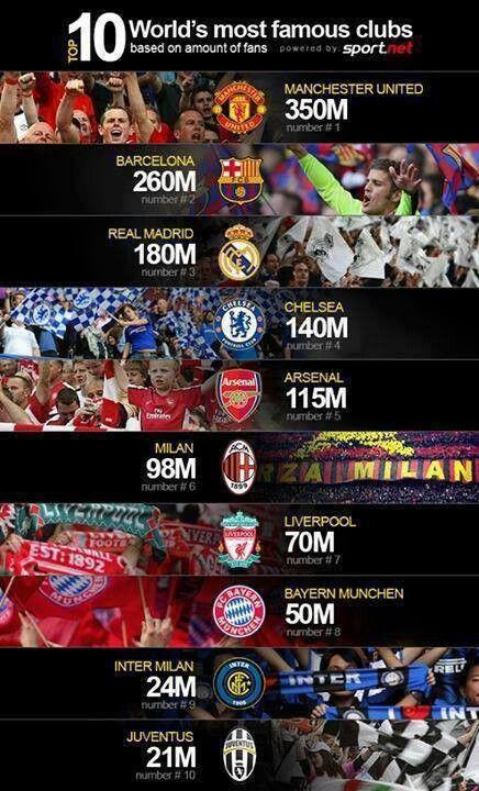 Estatísticas - Statistics