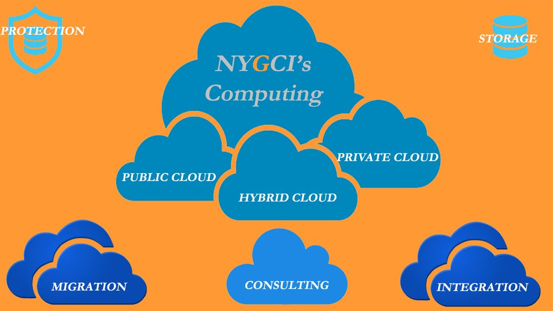 Cloud Migration Service Providers Nygci In 2020 Public Cloud Enterprise Application Technology Solutions