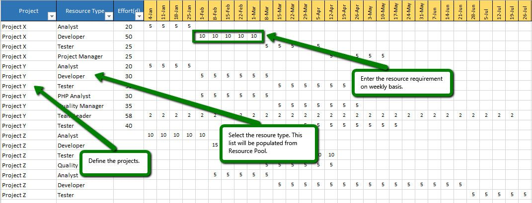 Resource Capacity Planning Template Excel Inspirational Capacity Planning Template Excel Download Free Project Capacity Planning Excel Template Templates