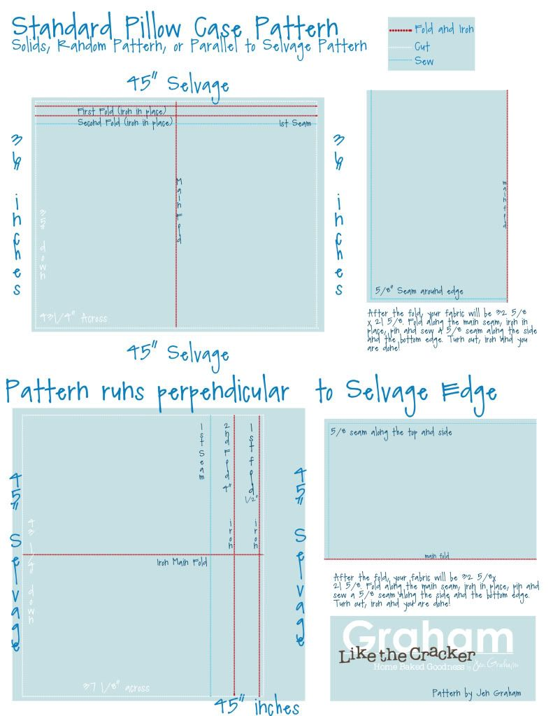 Pillowcase Sewing Pattern: sew pillowcase tutorial   Google Search   Make Your Own    ,