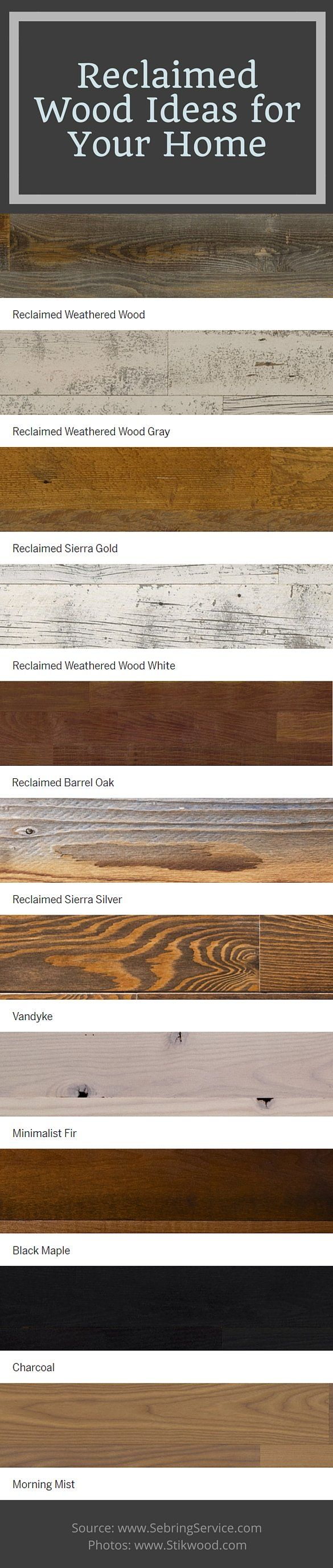 Why You Should Consider Using Reclaimed Wood for Your Homes Interior