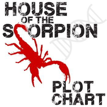 The House Of The Scorpion Plot Chart Analyzer Nancy Farmer Freytag S Pyramid Plot Chart Chart Plots