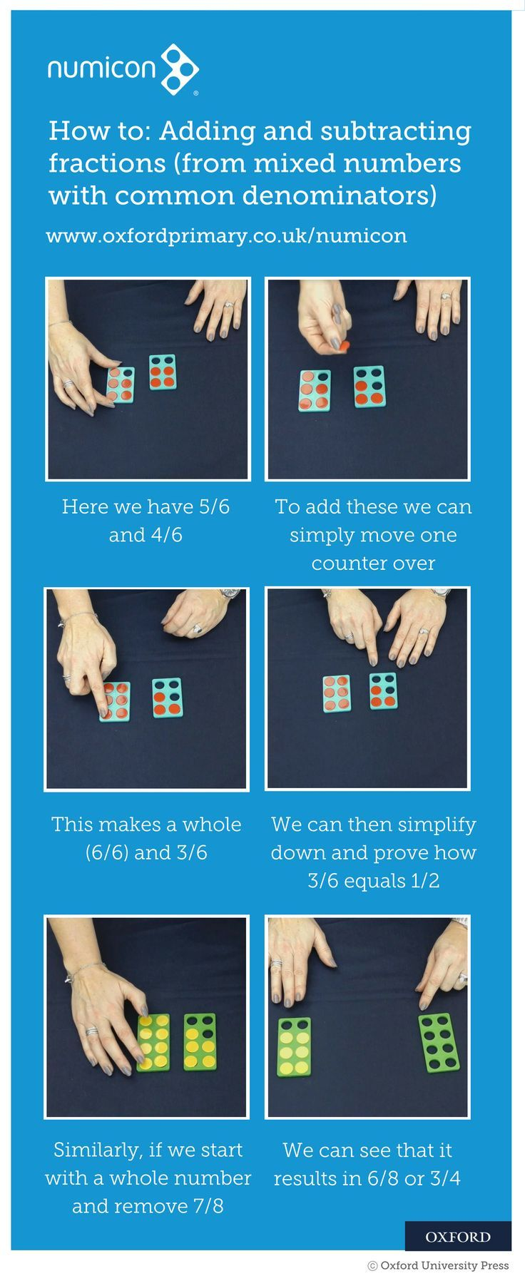 Pin by Edison Education Math & Spec on TpT Math Lessons