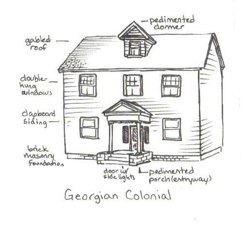 Characteristics Of Georgian Colonial Renaissance Architecture Colonial Style Homes Architecture
