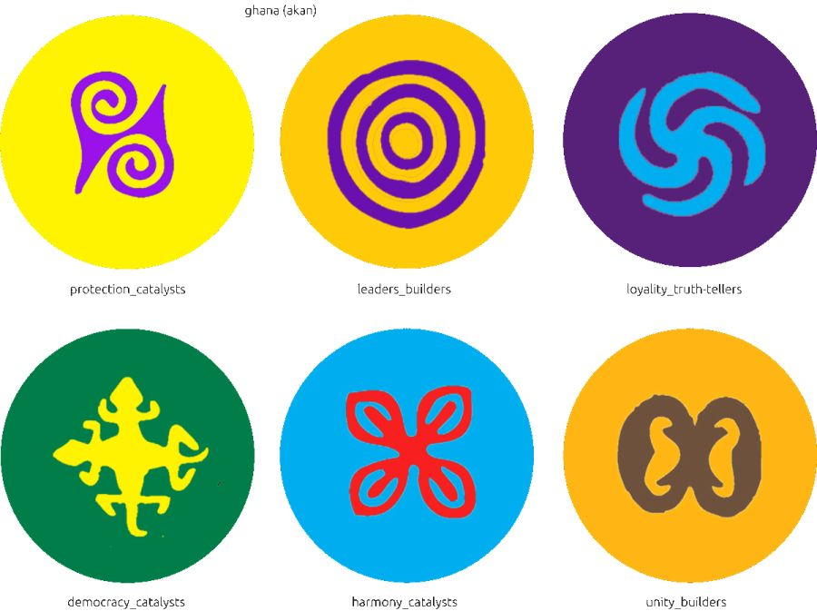 Pin by Emily Laz on Tattoo ideas | African symbols