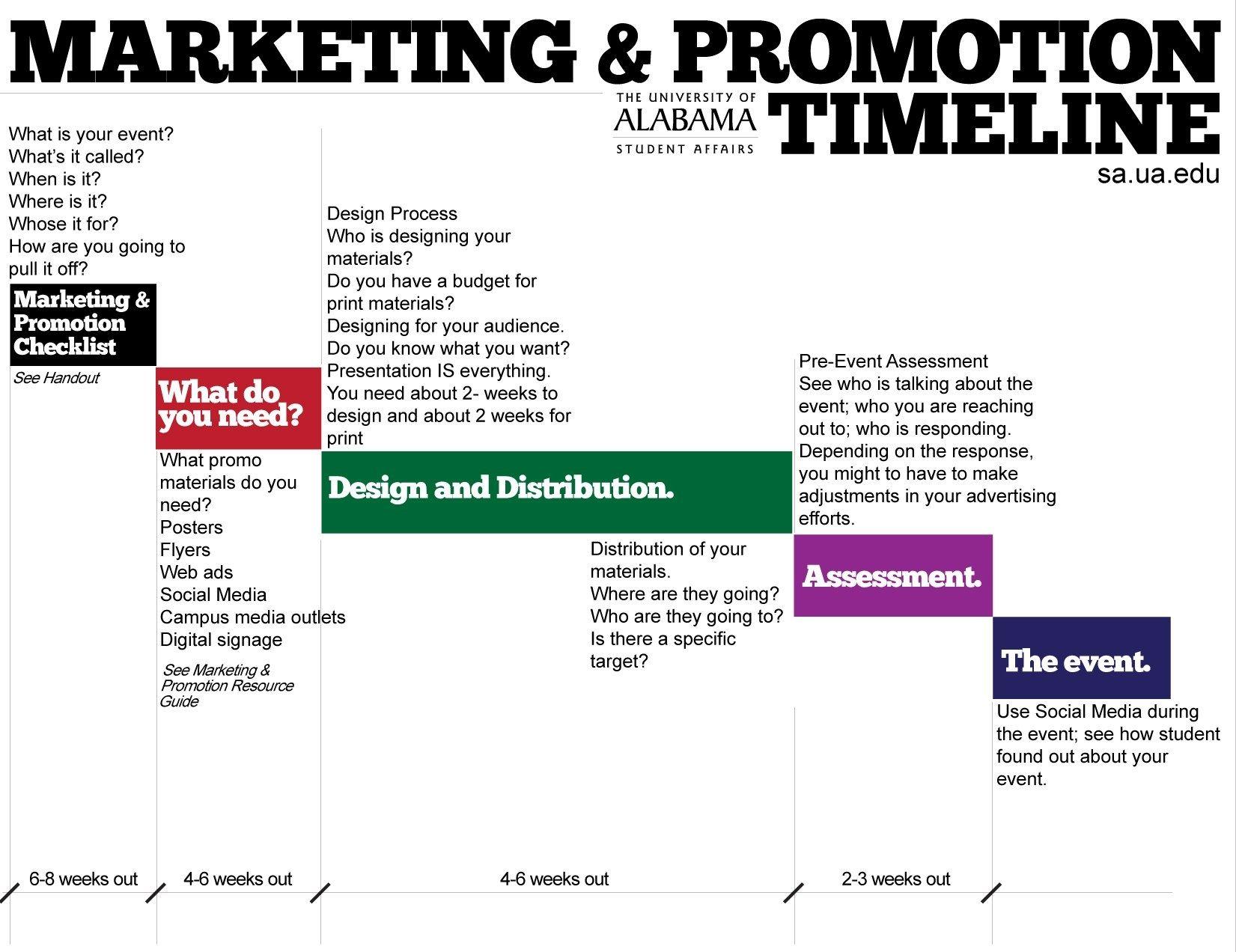 Marketing Timeline | INFO 283 Personal Board | Event ...