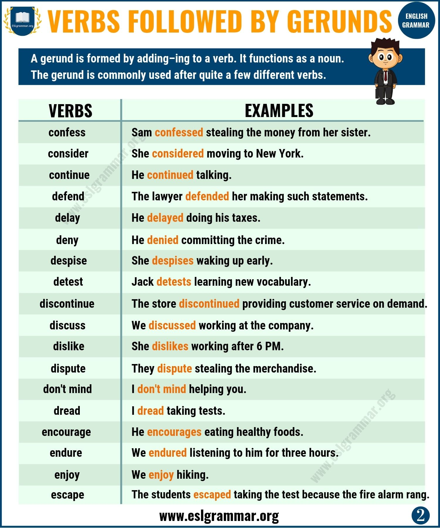 Definition Amp Useful List Of Verbs Followed By Gerunds With