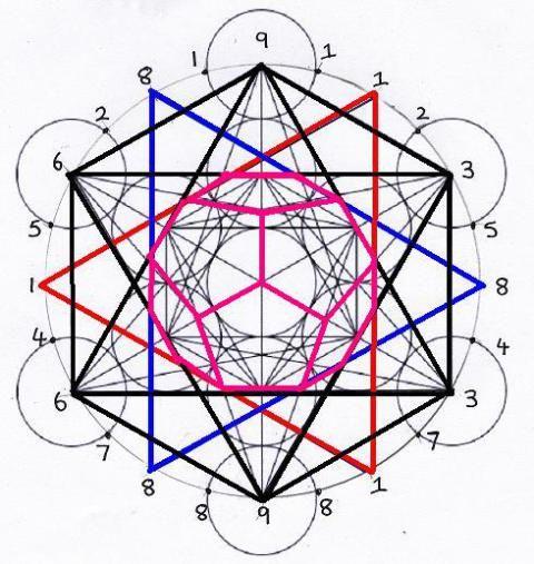 how to read a fibonacci spiral clock