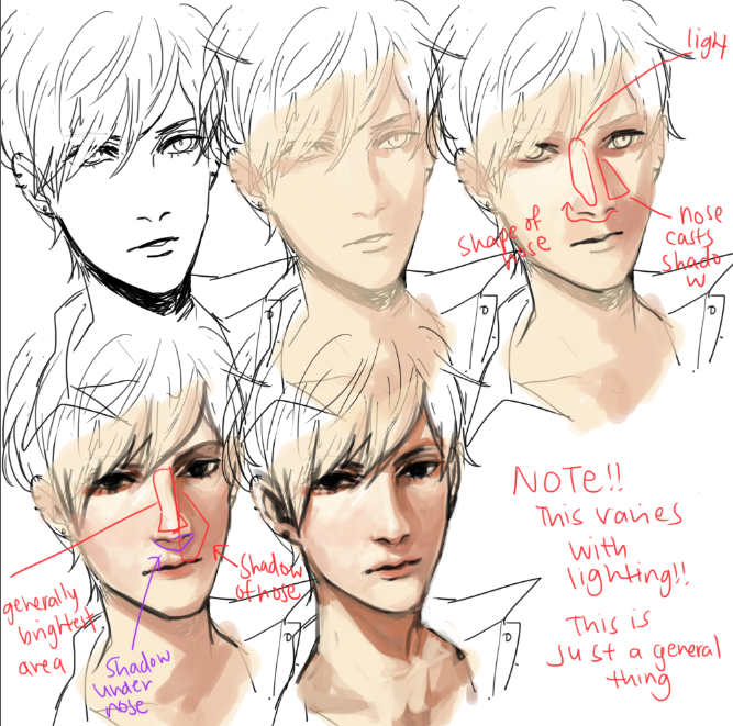 how to color a face Drawing howto Pinterest