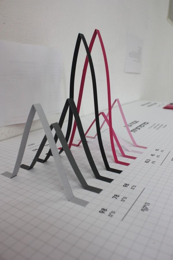 Keren shalev infographic, paper craft 3D graph! cool project (do - 3d graph paper