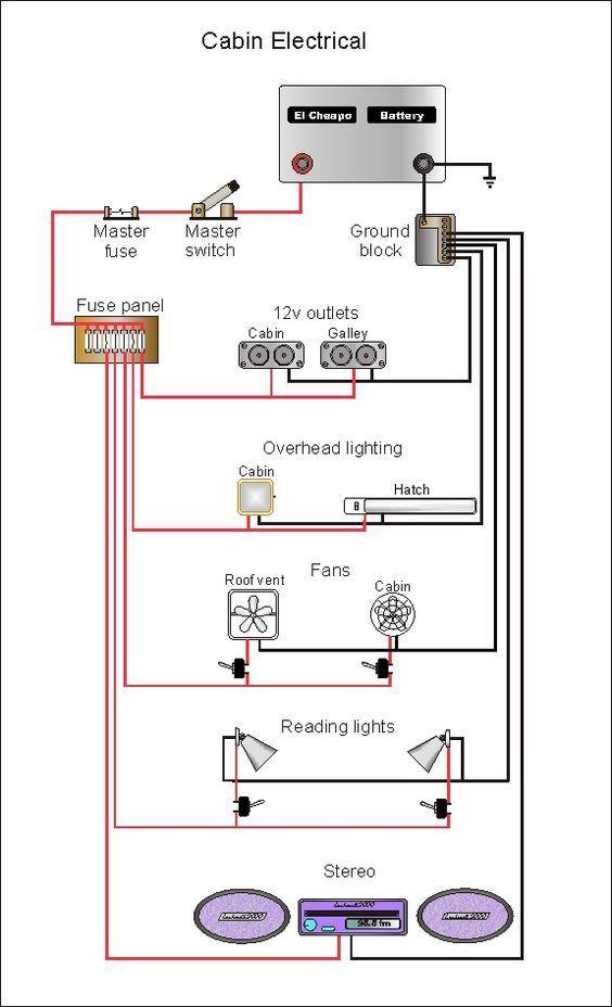 wiring lots of drawings camper ideas pinterest drawings rh pinterest com Gooseneck Trailer Wiring Diagram 5 Wire Trailer Wiring Diagram