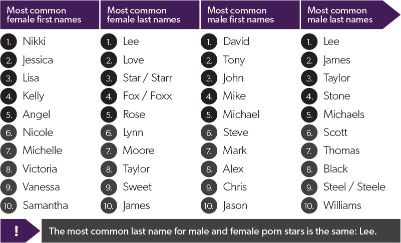 porn-web-list