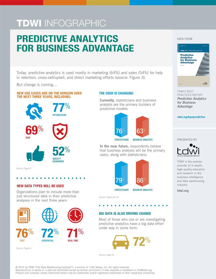infographic // predictive analytics -- tdwi -the data warehousing